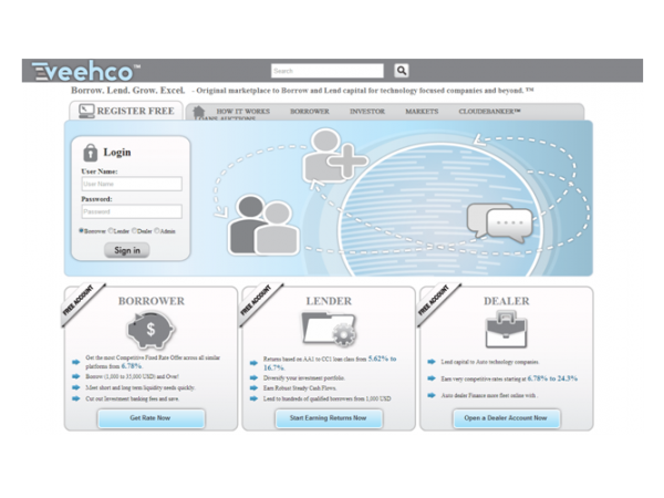 Veehco – A Vehicle Loan Management Platform